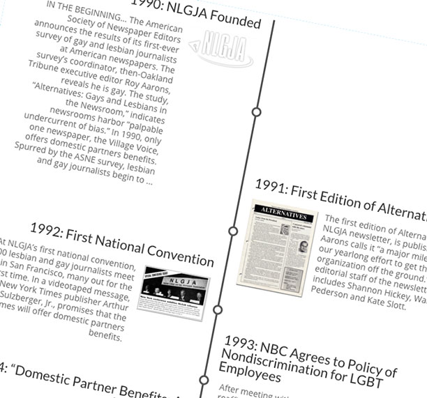 LGBT History Month: Looking Back on NLGJA's 25 Years and More